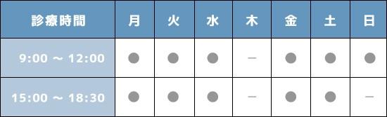 shinryoujikan